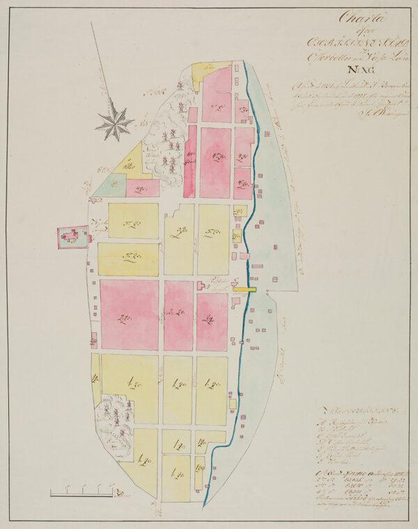 Kristinestad 1751
